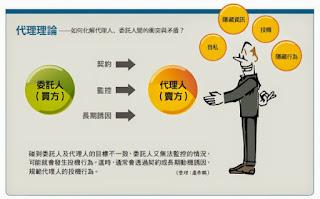 經理人 每日學管理 電子報 - 20151230 - 2