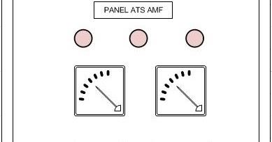 adham shan panel listrik  panel ats
