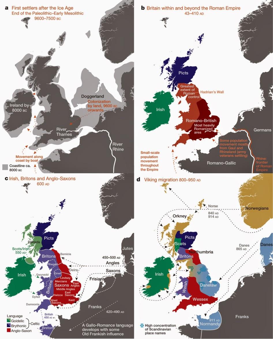 Dienekes Anthropology Blog British origins Leslie et al 2015