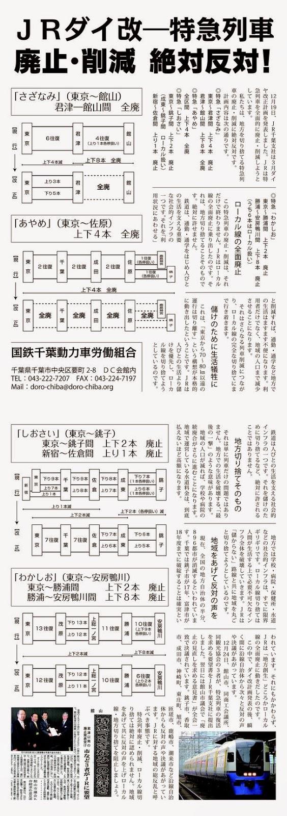 http://www.doro-chiba.org/pdf/2015daikaibira.pdf