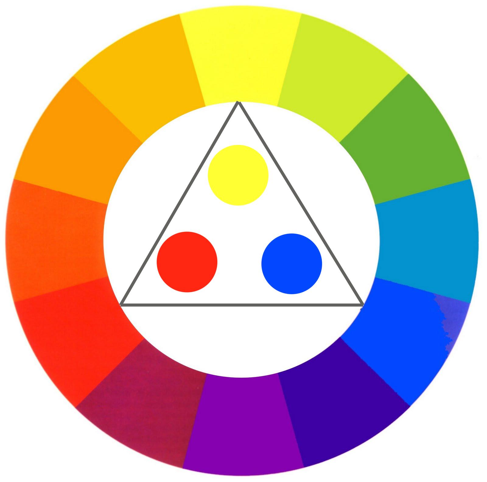 Bit cora de belleza combinar los colores - Colores para combinar ...