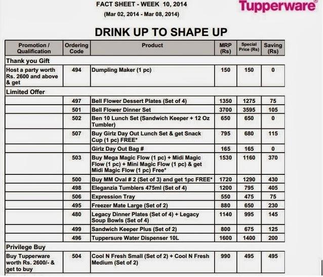 Tupperware fact sheet week 10,2014