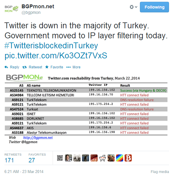 Learn How to access Twitter in Turkey   #TwitterisBlockedinTurkey