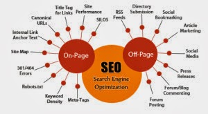 seo-onpage-offpage-tips