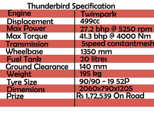 royal enfield thunderbird 500 specifications