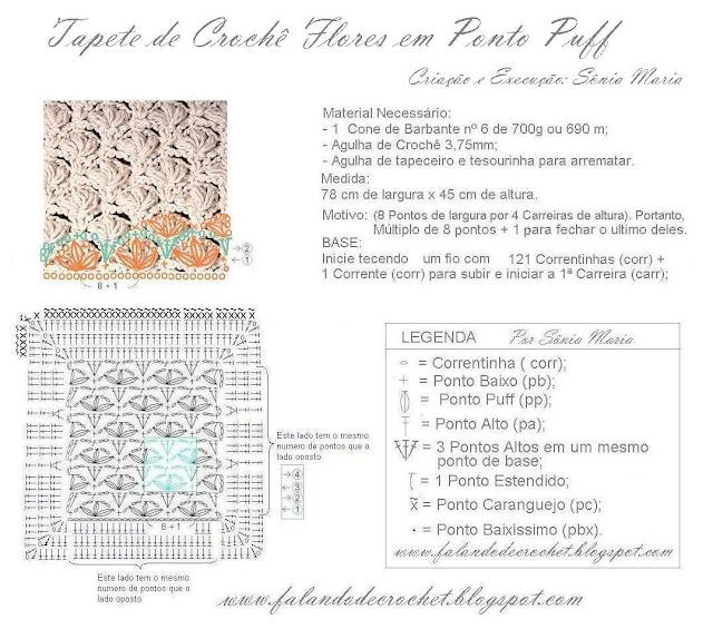 TAPETE+CROCHE+FLORES+GRAFICO+1.JPG (640×565)