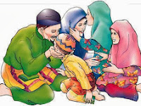 Karakteristik Keluarga Soleh