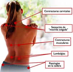 Los baños salinos al dolor en la espalda
