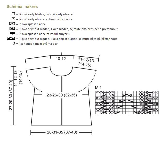 fc30d9c7d79 Ruční práce - pletené a háčkované drobnosti pro dětičky  srpna 2013