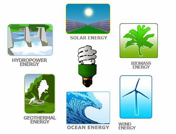 alternative sources of energy can be Alternative energy sources in india environmental sciences essay print  finding alternatives to fossil fuel-based energy sources is vital to india's.