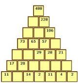 Famous math Puzzle