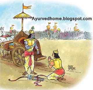 Shreemad Bhagwat Geeta Adhyay 7