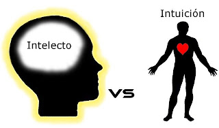 definicion de intuicion: