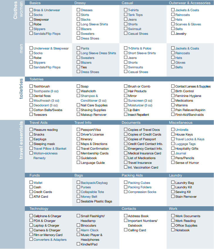 Inspiring To Travel The Traveler S Packing Checklist