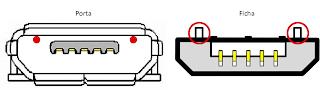 Clean Micro USB port on Galaxy Y