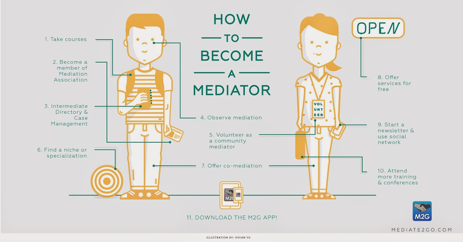What is the use of a mediator in conflict resolution: mediator functions, methods and peculiarities of resolving the situation