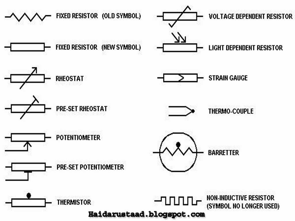 All Resistor symbols « Electrical and Electronic Free Learning Tutorials