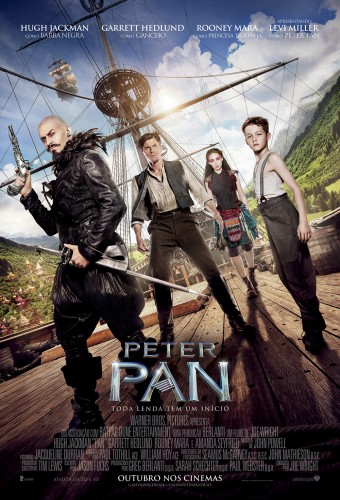 Peter Pan – HD 720p