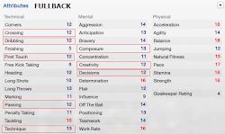 Player position fullback Jose Enrique