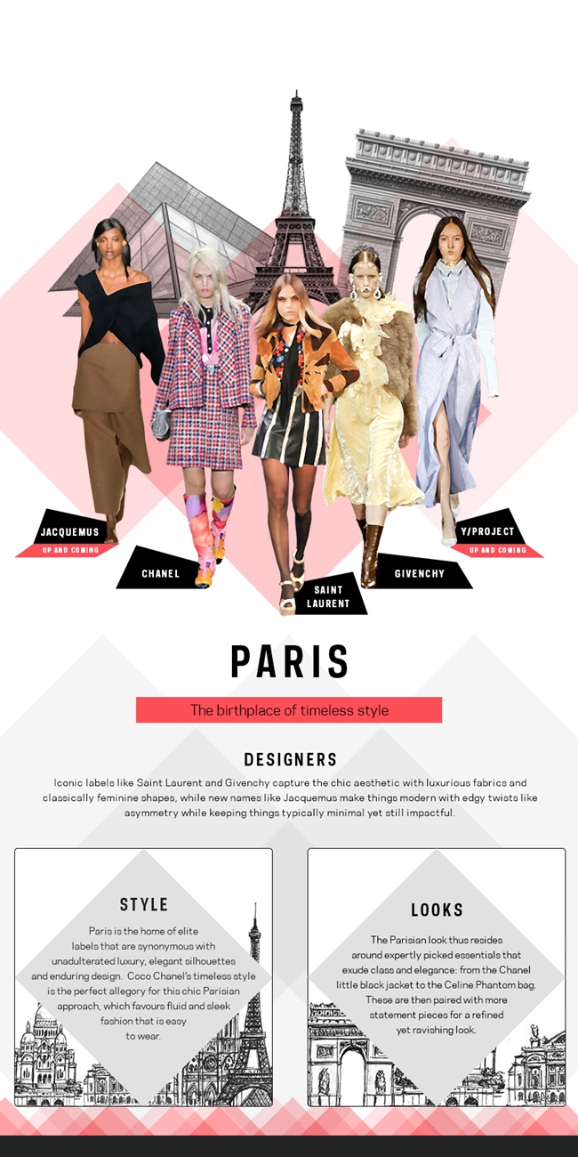 quiz:Which Fashion Capital are you: NY, London, Milan or Paris?Which fashion city are you?kviz:Koji modni grad ste vi?Farfetch trends.Paris fashion capital.