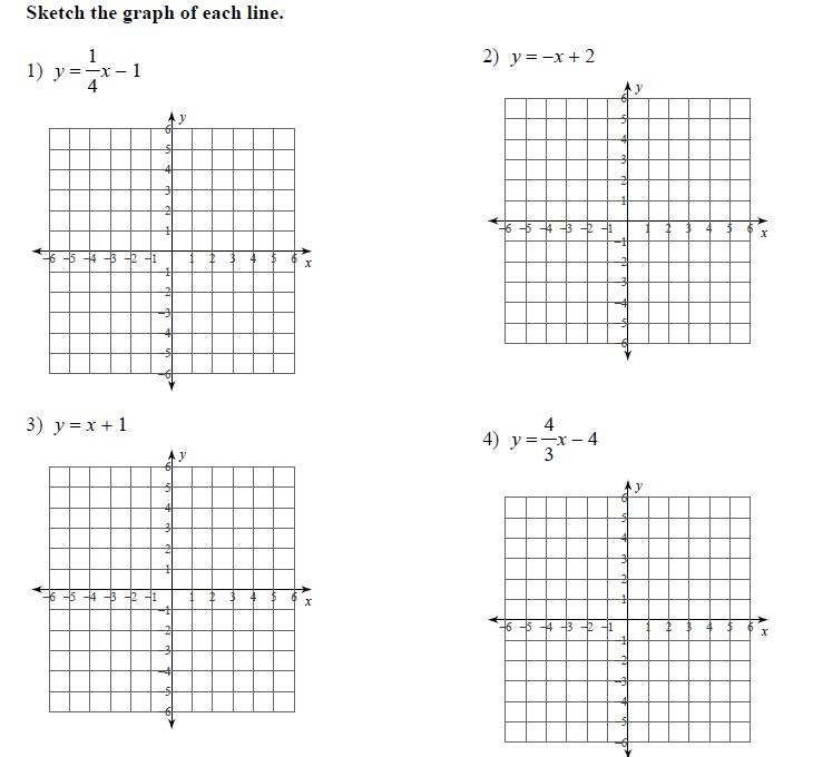 Graphing linear equations homework help