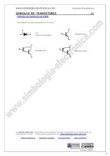 Símbolos de transistores 2/2