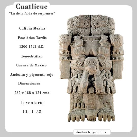 Informacion Básica de la Coaticue Mexica