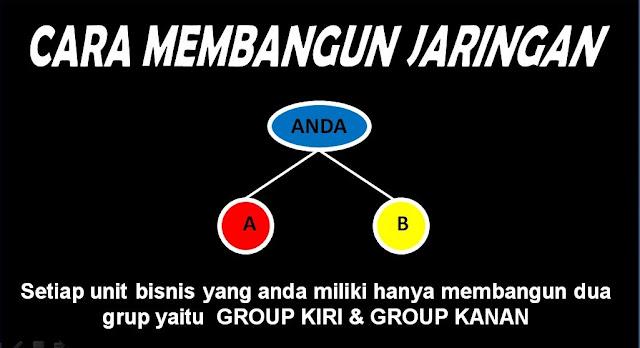Picture Marketing Plan Pt. Melia Sehat Sejahtera 5