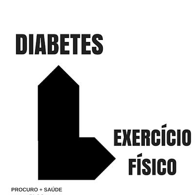 Como saber se tenho diabetes?