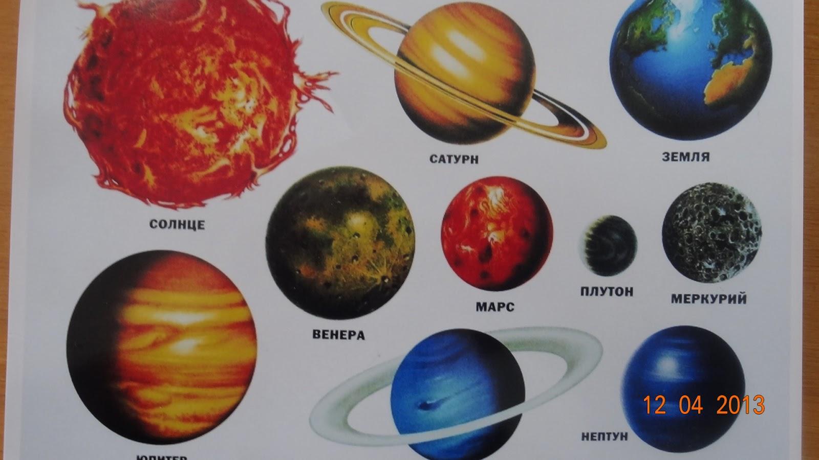 фото солнечной системы все планеты