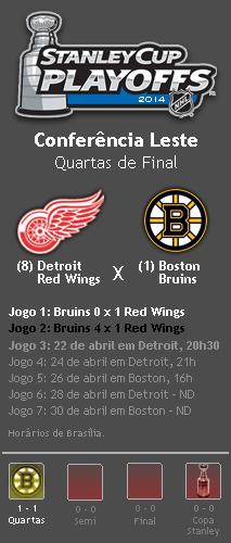 Calendário Playoffs 2014