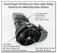 SaberStrip Base (Underside) Showing Path of Fiber Optic Bundle