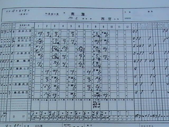 author profile 勝利投手 野口二郎 5勝2敗