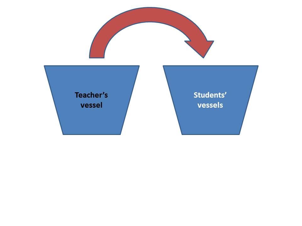 banking model of education