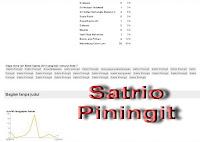 Satrio Piningit Capres 2014 untuk Indonesia Baru Berubah Bangkit