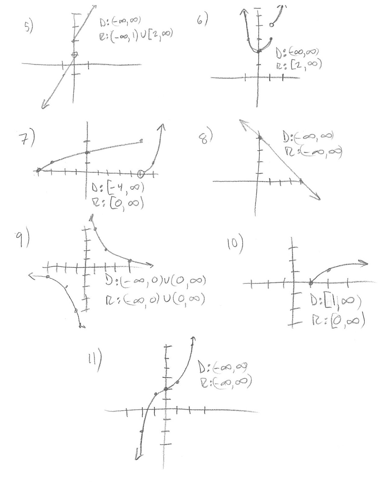 Transformations of absolute value functions worksheets Angel – Piecewise Functions Worksheet with Answers