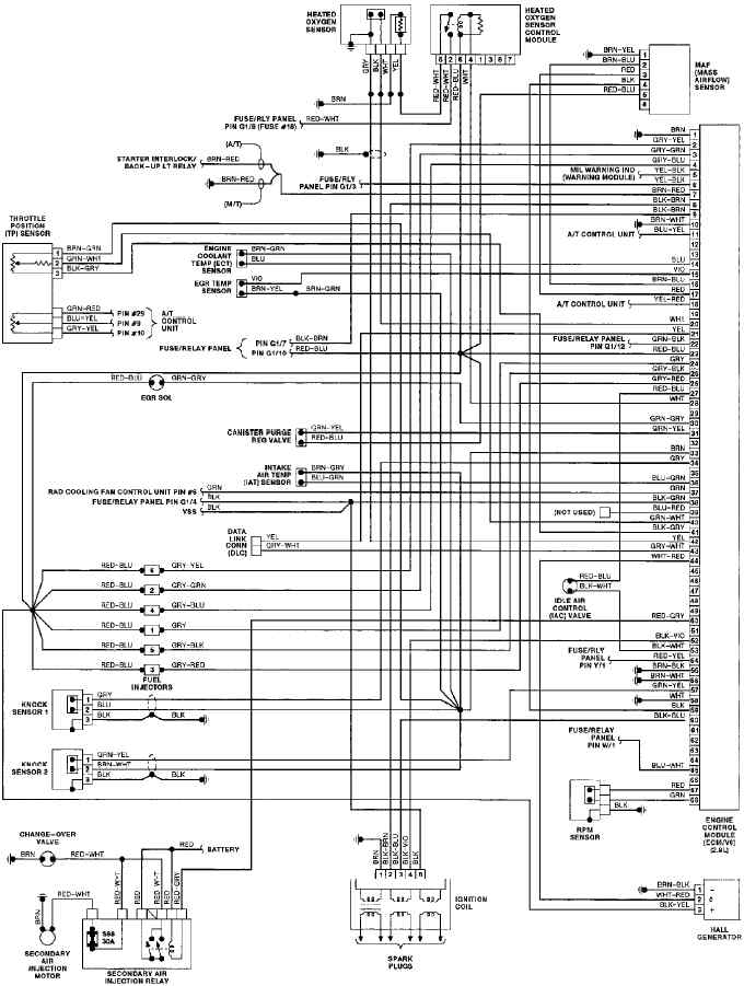 1997 s10 ignition wiring diagram wiring diagrams schematics attractive rx7 wiring diagram image collection everything you need 1995 chevy s10 ignition switch diagram 1991 chevy s10 wiring diagram nice 1997 s10 asfbconference2016 Image collections