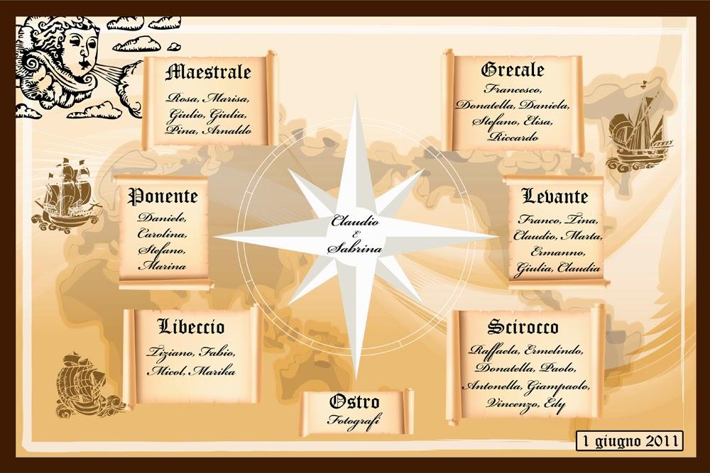 Matrimonio Tema Balli Latini : Tableau cavalieri… originalità e fantasia per il vostro