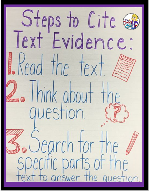 02 01 citing textual evidence Weekly agenda advanced  9/15 notes on citing textual evidence  9/01 no school 9/02 ms blair absent 9/03 elements of a story :.