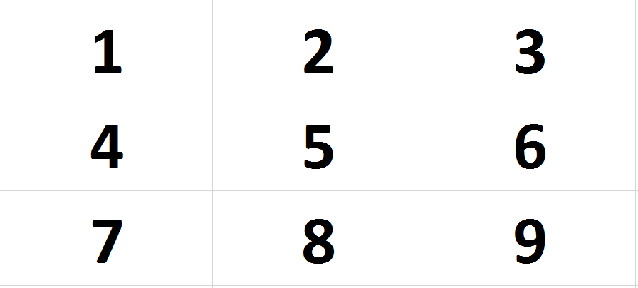 tabla numeros