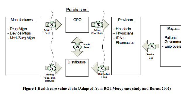 supply chain management pdf 2014