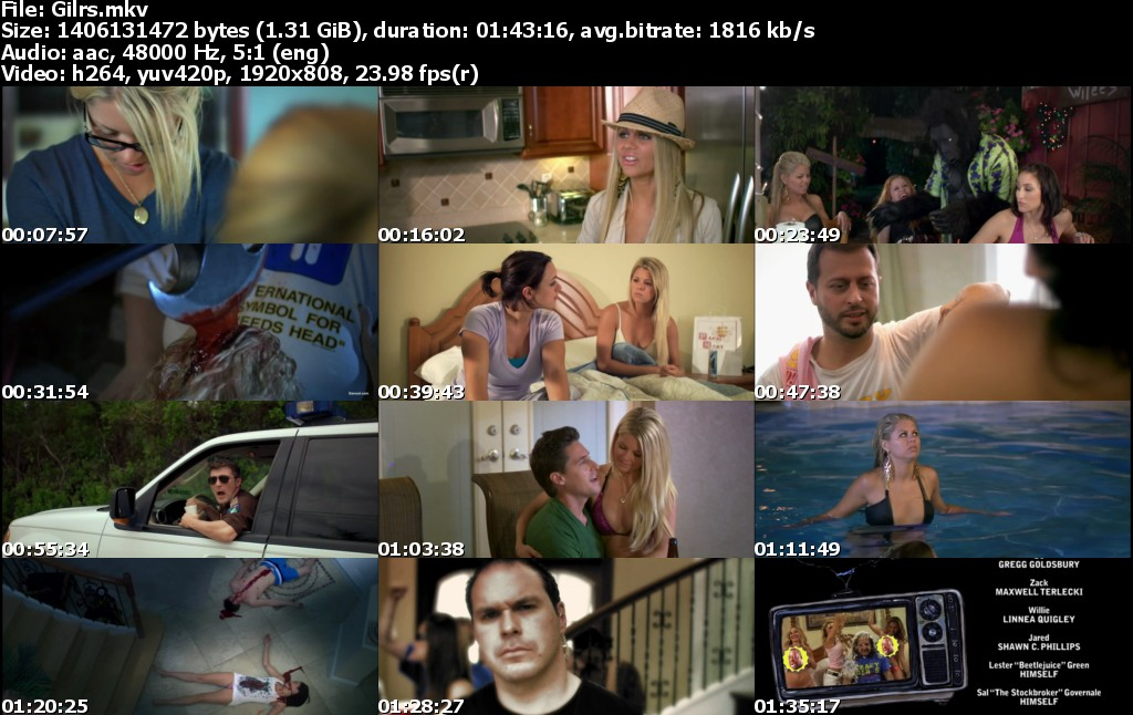 Girls Gone Dead (2012) BluRay 1080p 5.1CH x264