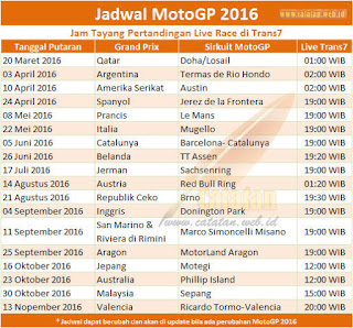 Jadwal MotoGP 2016 di Trans7