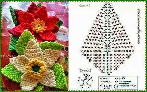 Flor de Navidad al crochet