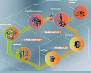 Asociación para la Promoción Técnica del Acero