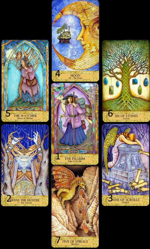 Spiritual Journey Tarot Spread - Chrysalis Tarot.