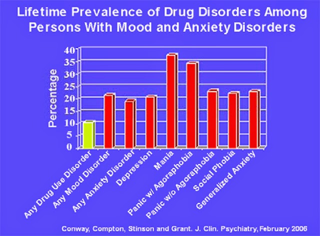an analysis of the prevalence of psychiatric disorders in the human population today Nimh statistics pages include statistics on the prevalence,  and costs of mental illness for the population of the united  national institute of mental health.