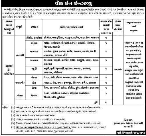 Jilla Gram Vikas Agency, Navsari Recruitment 2016