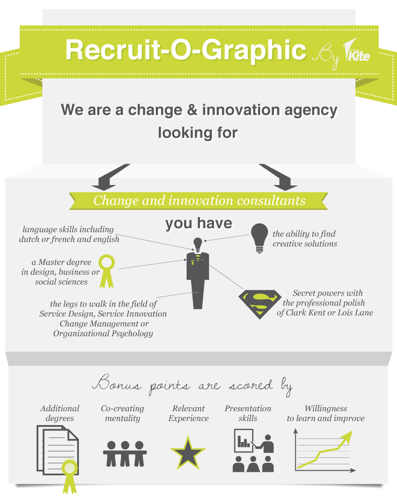 consider making your recruitment team look fresh with infographics