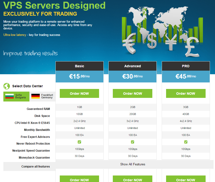 Vps forex us